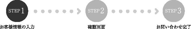 STEP1:お客様情報の入力