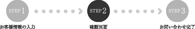 STEP2:確認画面